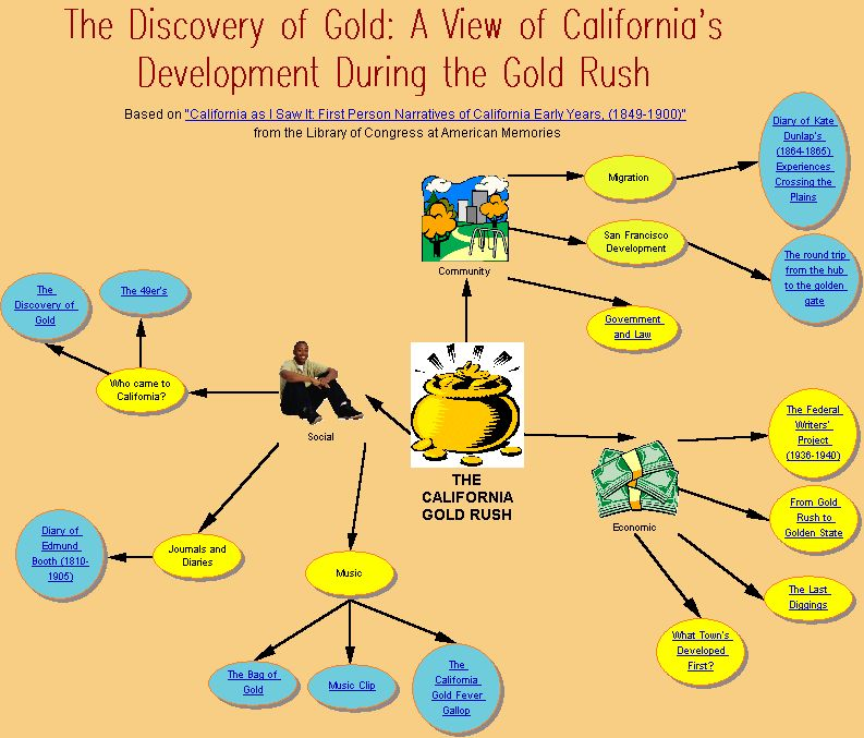 california gold rush map. map with working links